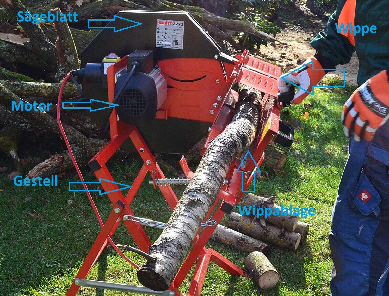 Brennholz Wippsäge Aufbau